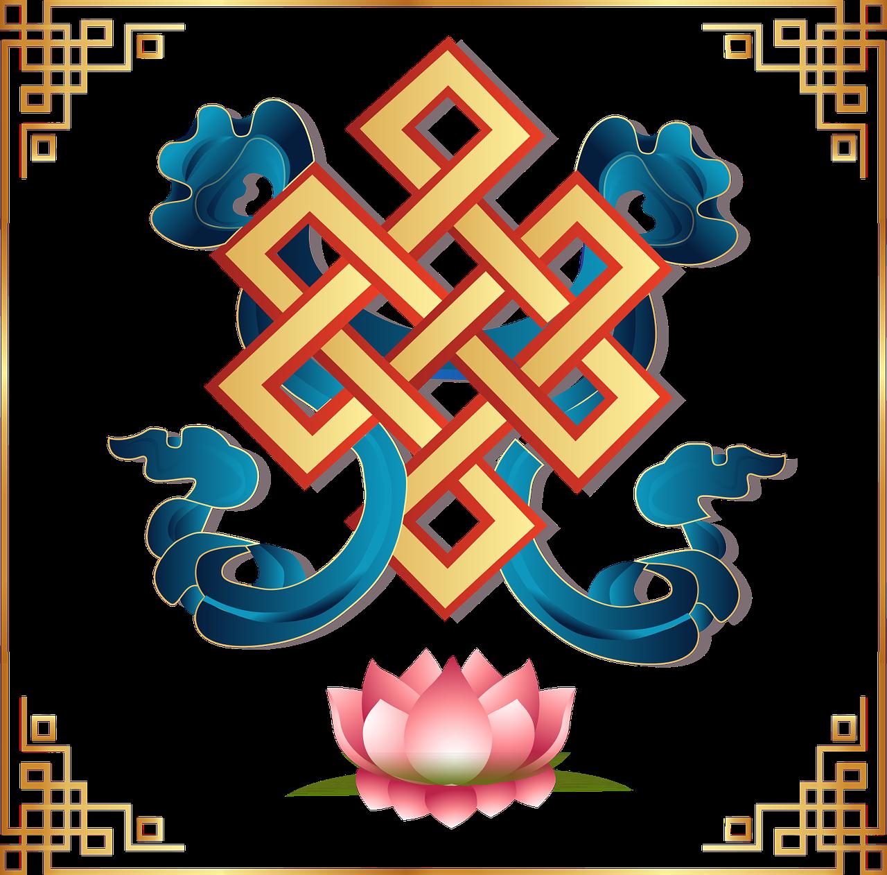 Curso Tibetano